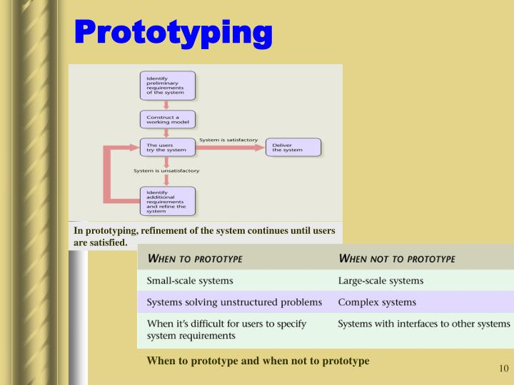 When to prototype and when not to prototype