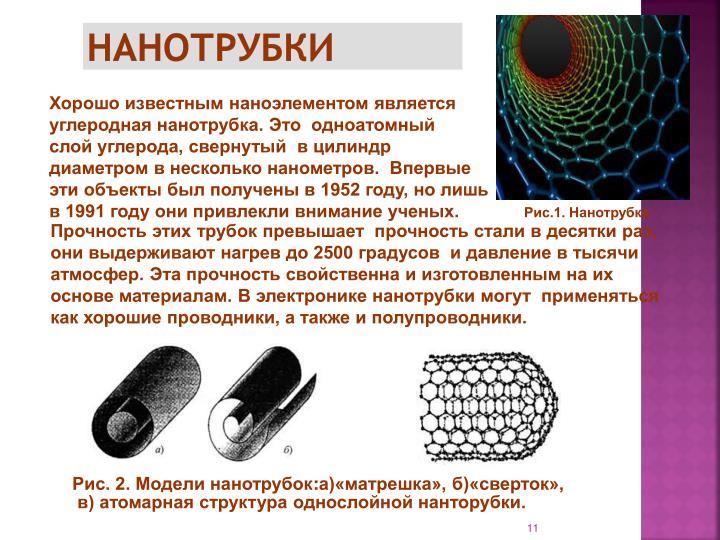 Нанотрубки