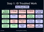 step 1 id troubled work