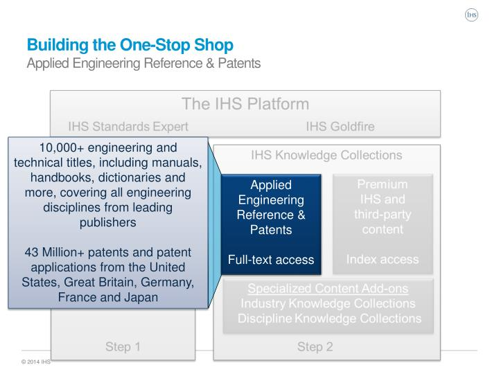 Building the One-Stop Shop