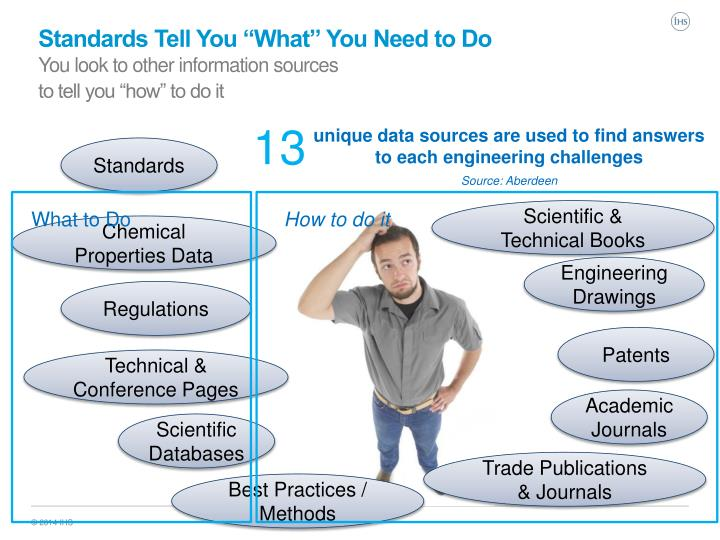 """Standards Tell You """"What"""" You Need to Do"""