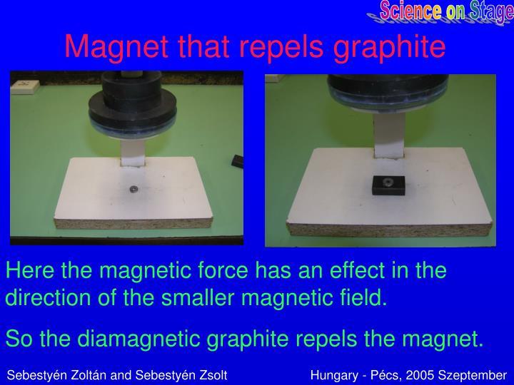 Magnet that repels graphite