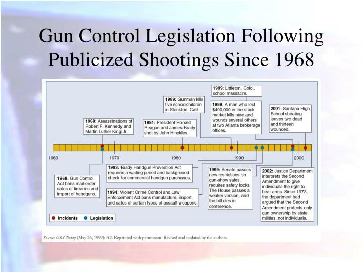 Gun Control Legislation Following Publicized Shootings Since 1968