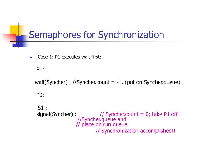 Semaphores for Synchronization