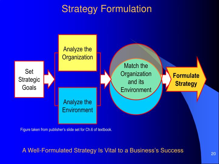 Match the Organization and its Environment