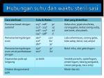 hubungan suhu dan waktu sterilisasi