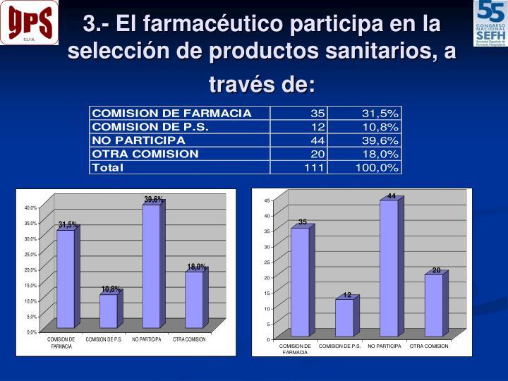 3.- El farmacéutico participa en la selección de productos sanitarios, a través de: