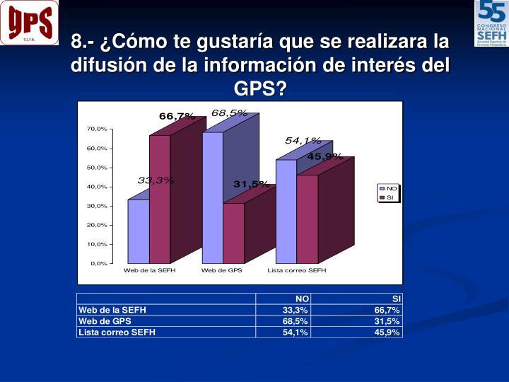 8.- ¿Cómo te gustaría que se realizara la difusión de la información de interés del GPS?