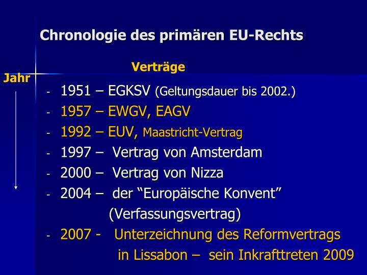 Chronologie des primären