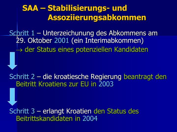 SAA – Stabilisierungs- und