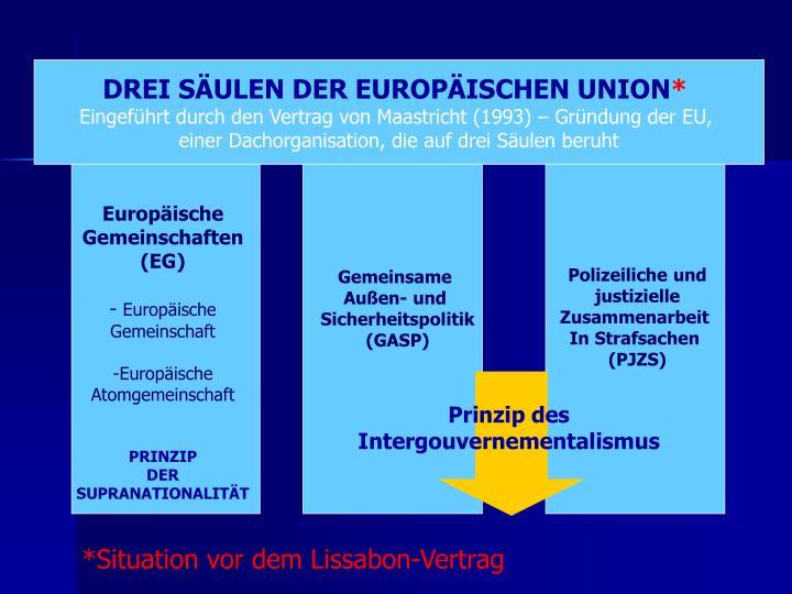 DREI SÄULEN DER EUROPÄISCHEN UNION