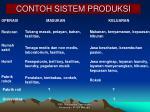 contoh sistem produksi