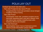 pola lay out