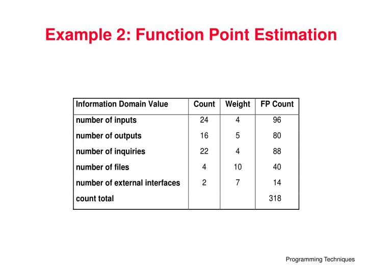 Example 2: Function Point Estimation