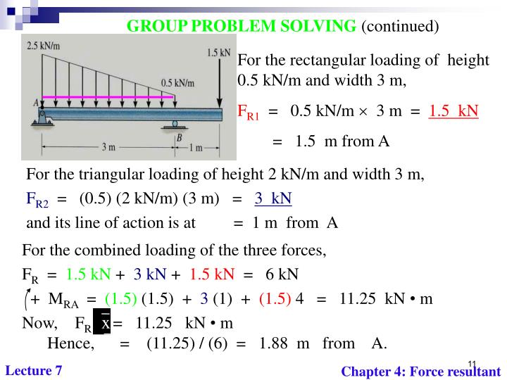 For the rectangular loading of  height