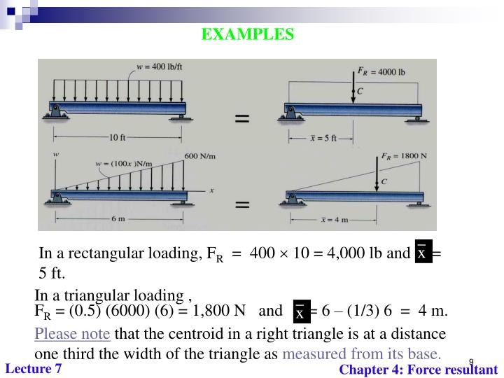In a rectangular loading, F