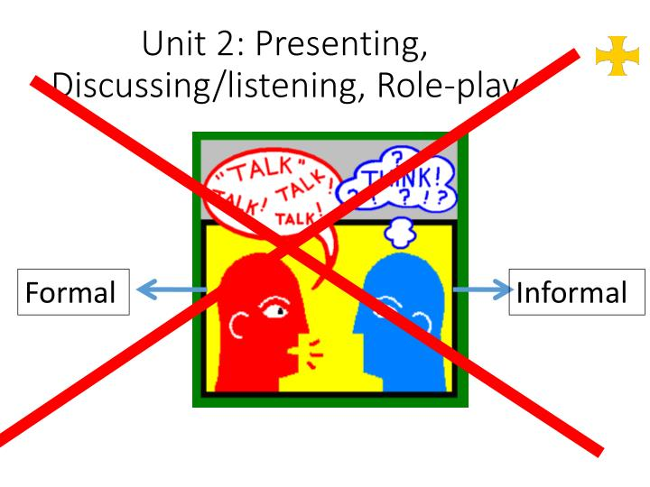 Unit 2: Presenting, Discussing/listening, Role-play