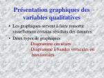 pr sentation graphiques des variables qualitatives
