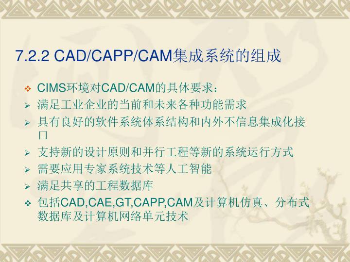 7.2.2 CAD/CAPP/CAM