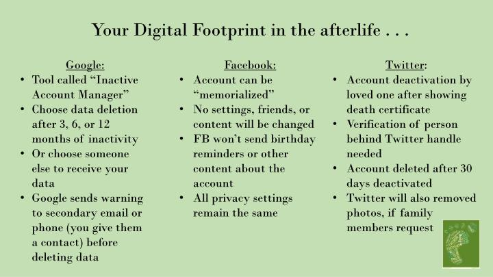 Your Digital Footprint in the afterlife . . .
