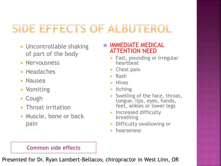 Ppt What Is Albuterol Powerpoint Presentation Id 5794889