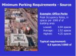 minimum parking requirements source