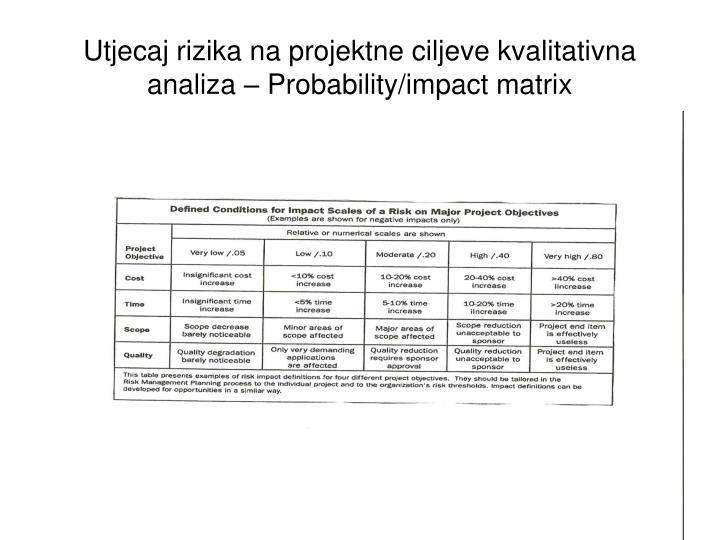 Utjecaj rizika na projektne ciljeve kvalitativna analiza – Probability/impact matrix