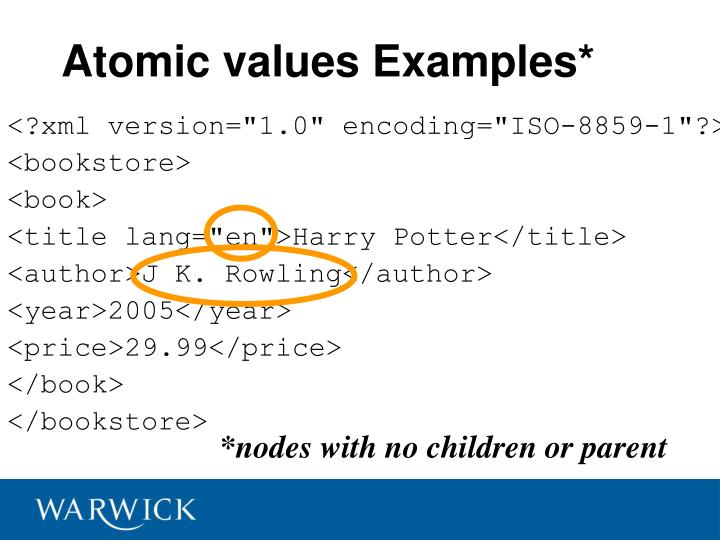 Atomic values Examples*