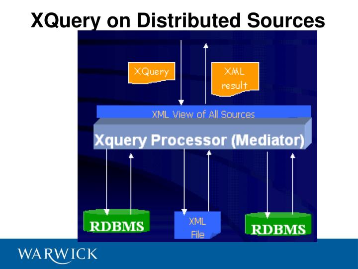 XQuery on Distributed Sources