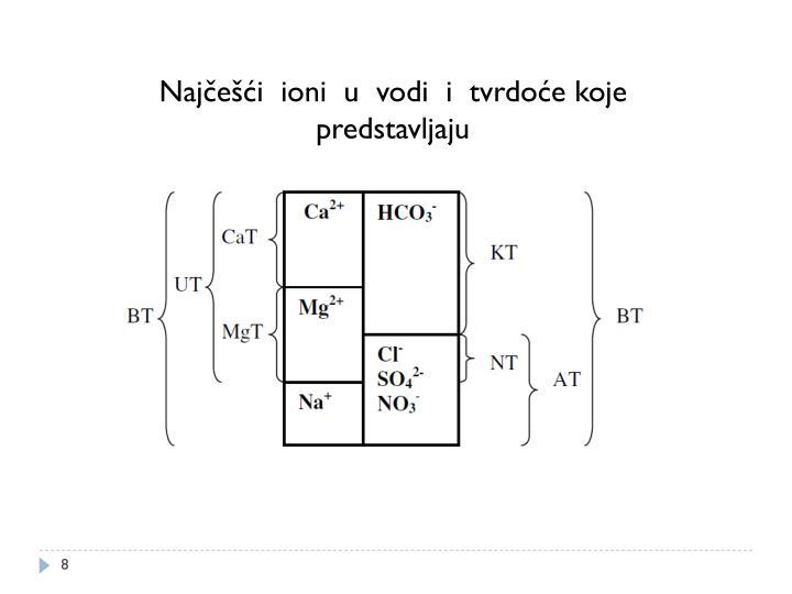Najčešći  ioni  u  vodi  i  tvrdoće koje predstavljaju