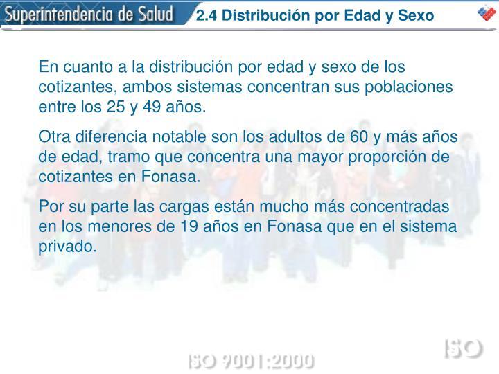 2.4 Distribución por Edad y Sexo
