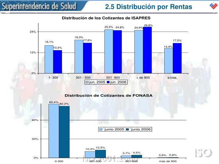 2.5 Distribución por Rentas