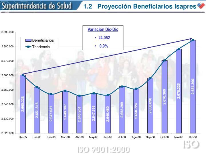 1.2   Proyección Beneficiarios Isapres