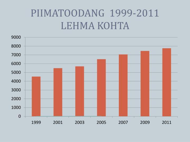 Piimatoodang 1999 2011 lehma kohta