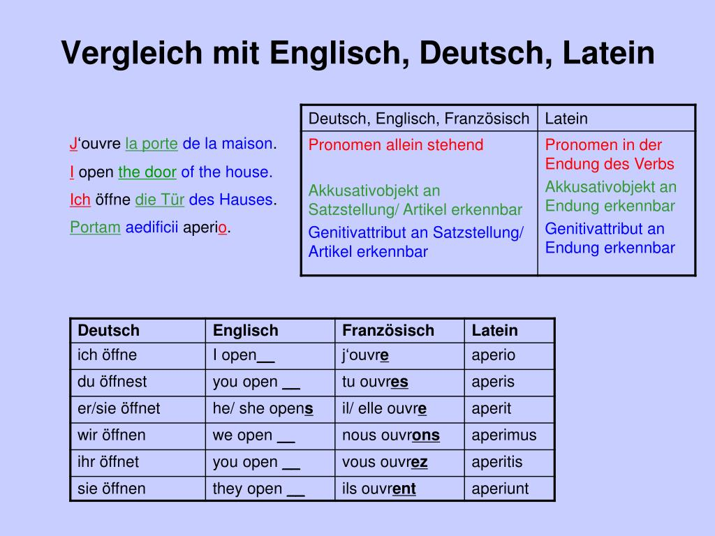 BezГјglich English