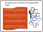 procesos del sistema documentario sgdi