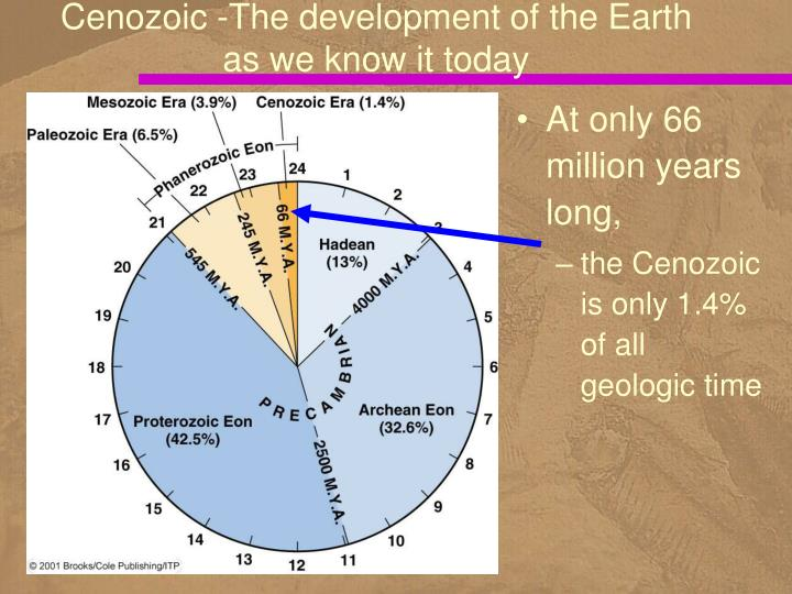 cenozoic the development of the earth as we know it today n.