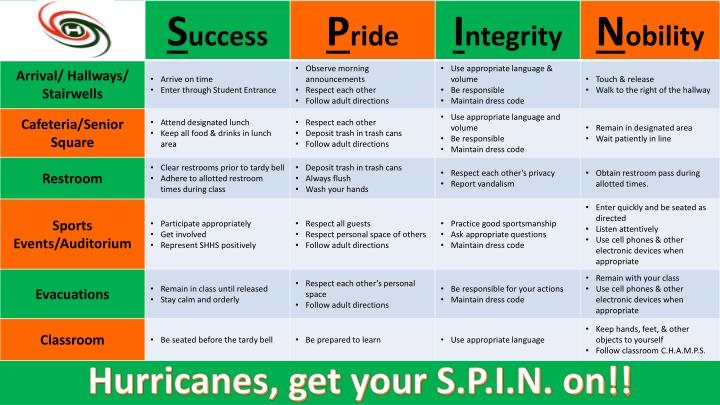 Hurricanes, get your S.P.I.N. on