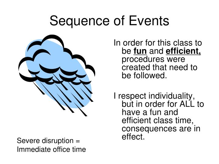 Sequence of Events
