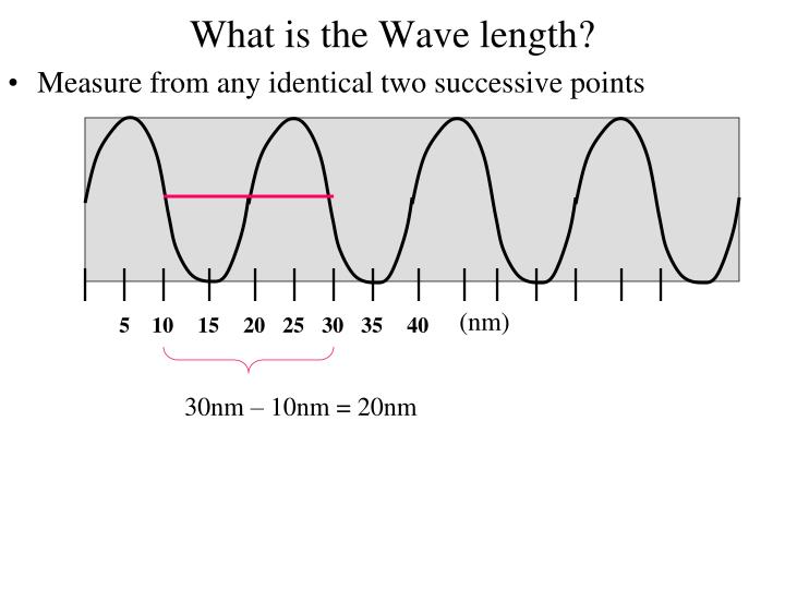 What is the Wave length?