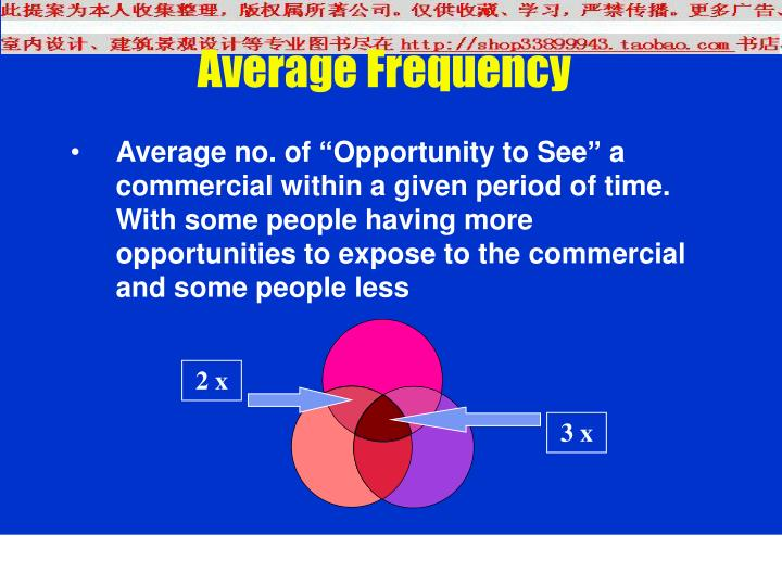 Average Frequency