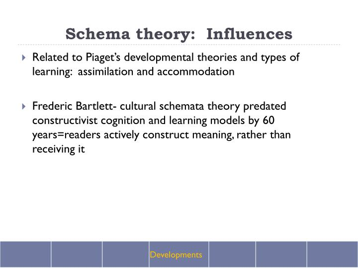 Schema theory:  Influences