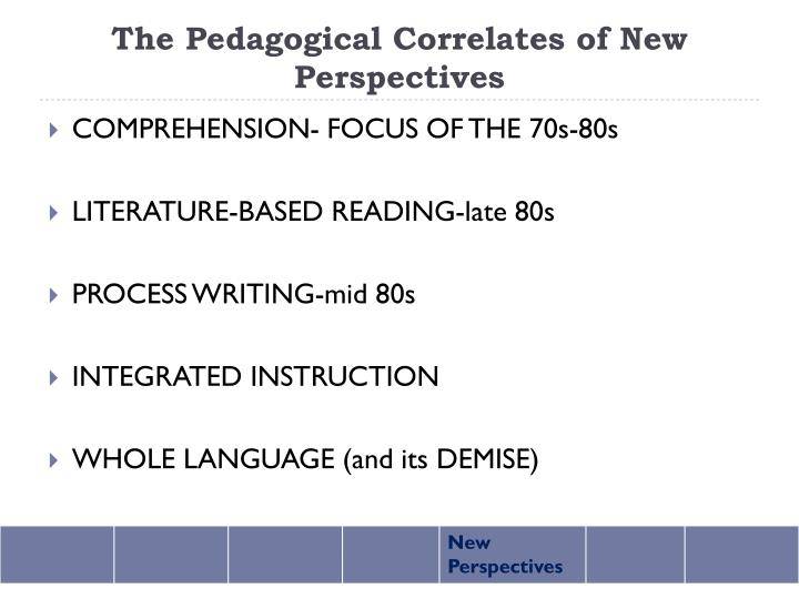 The Pedagogical Correlates of New Perspectives