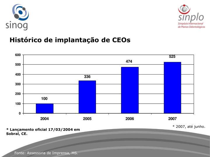Histórico de implantação de CEOs