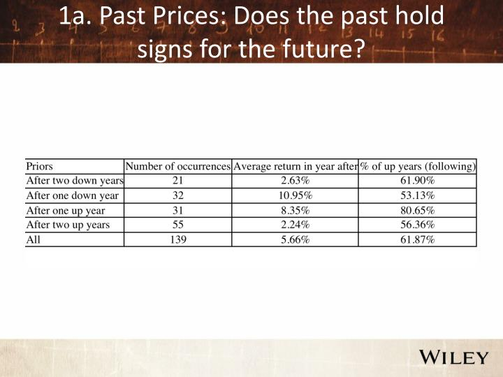 1a. Past Prices: Does the past hold signs for the future?