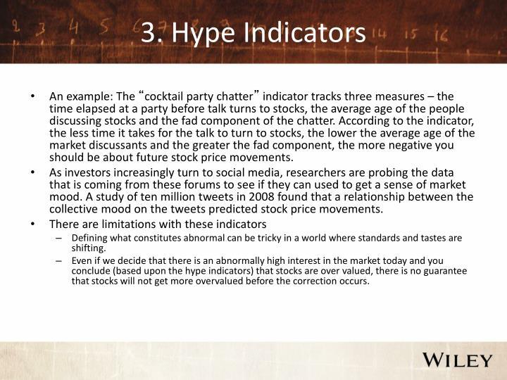 3. Hype Indicators