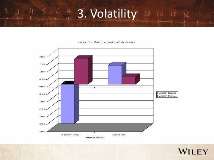 3. Volatility