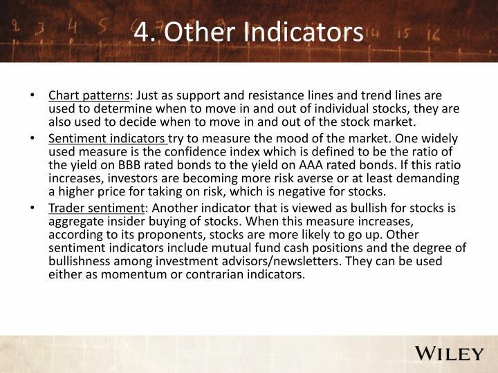 4. Other Indicators