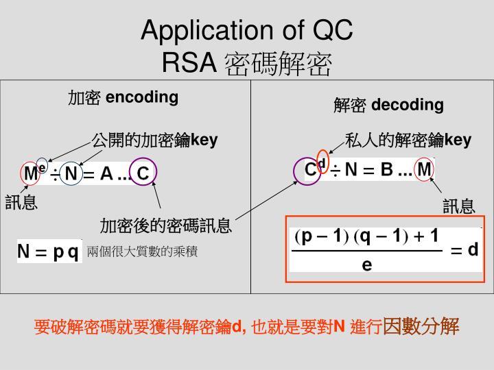Application of QC