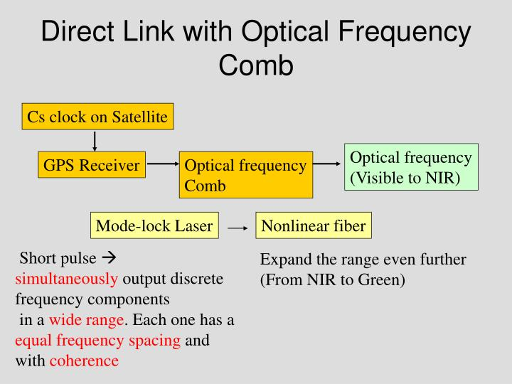 Direct Link with Optical Frequency Comb